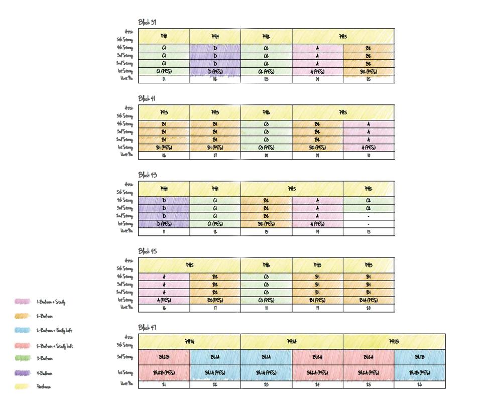 Diagramchart