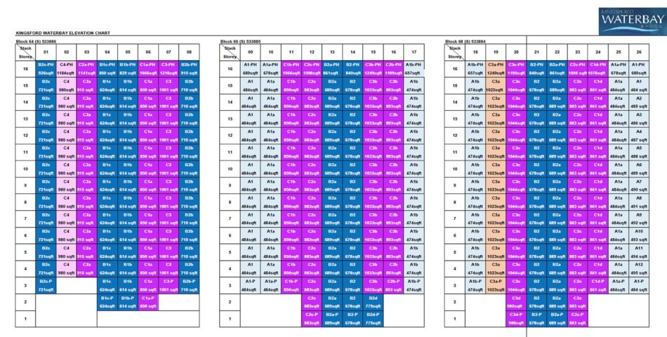 Kingsford Waterbay Floorplan Elevation Chart 1